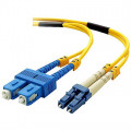 Fiber Optic Supply